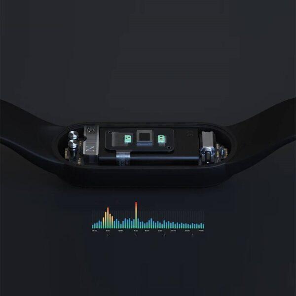 مچ بند هوشمند شیائومی مدل Mi Band 5 Global Version